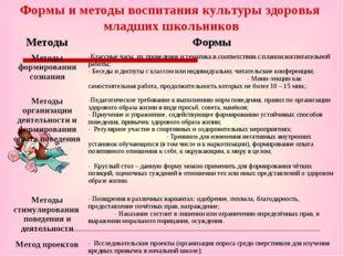 Формы и методы воспитания культуры здоровья младших школьников МетодыФормы М
