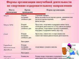 Формы организации внеучебной деятельности по спортивно-оздоровительному напра