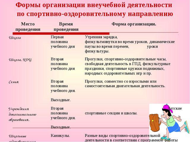 Формы организации внеучебной деятельности по спортивно-оздоровительному напра...