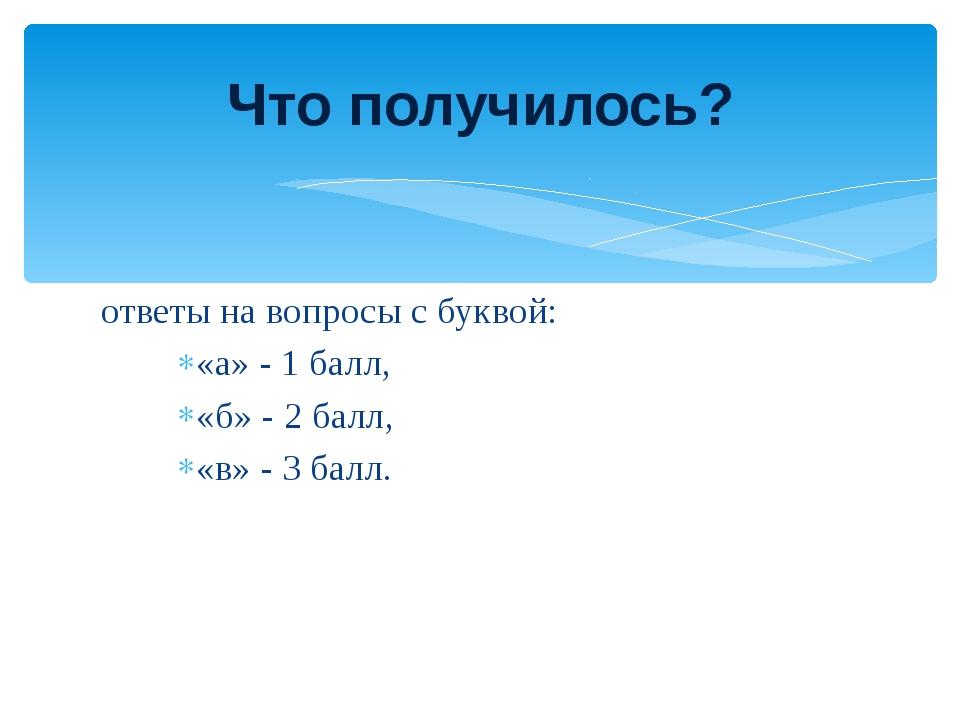 Что получилось? ответы на вопросы с буквой: «а» - 1 балл, «б» - 2 балл, «в» -...