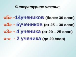 Литературное чтение «5» -14учеников (более 30 слов) «4» - 5учеников (от 25 –