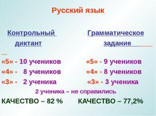 Русский язык Контрольный Грамматическое диктант задание «5» - 10 учеников «5»
