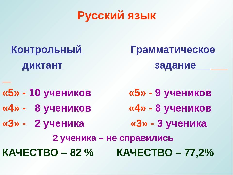 Русский язык Контрольный Грамматическое диктант задание «5» - 10 учеников «5»...