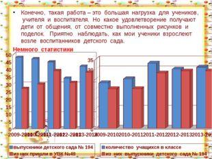 http://aida.ucoz.ru Конечно, такая работа – это большая нагрузка для ученико