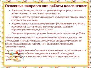 Основные направления работы коллективов Языкотворческая деятельность– учитыв