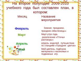 http://aida.ucoz.ru На второе полугодие 2009-2010 учебного года был составле