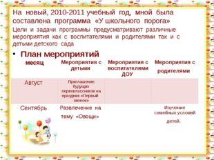 http://aida.ucoz.ru На новый, 2010-2011 учебный год, мной была составлена пр