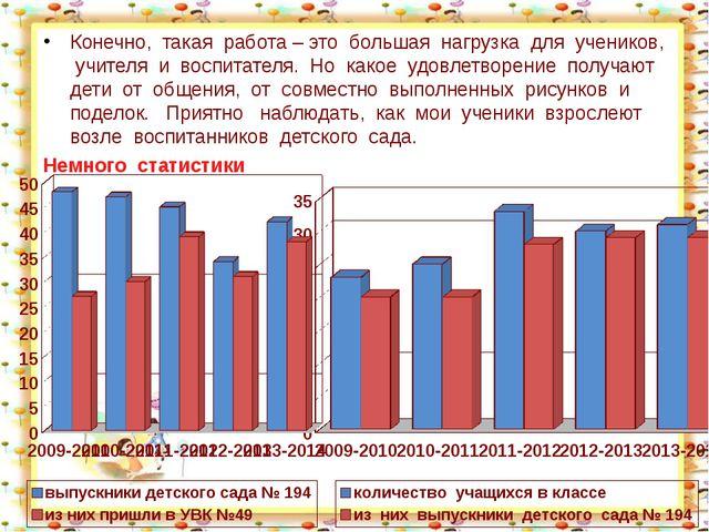 http://aida.ucoz.ru Конечно, такая работа – это большая нагрузка для ученико...