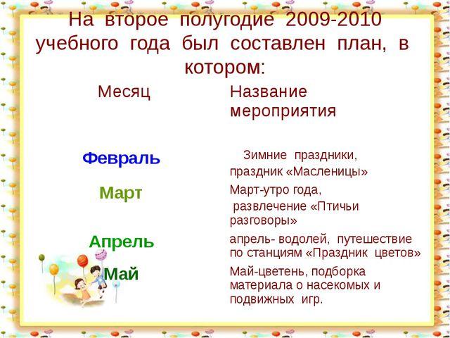 http://aida.ucoz.ru На второе полугодие 2009-2010 учебного года был составле...