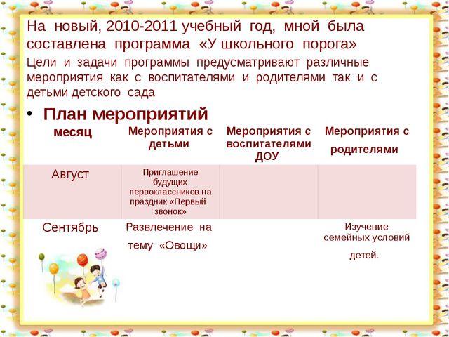http://aida.ucoz.ru На новый, 2010-2011 учебный год, мной была составлена пр...