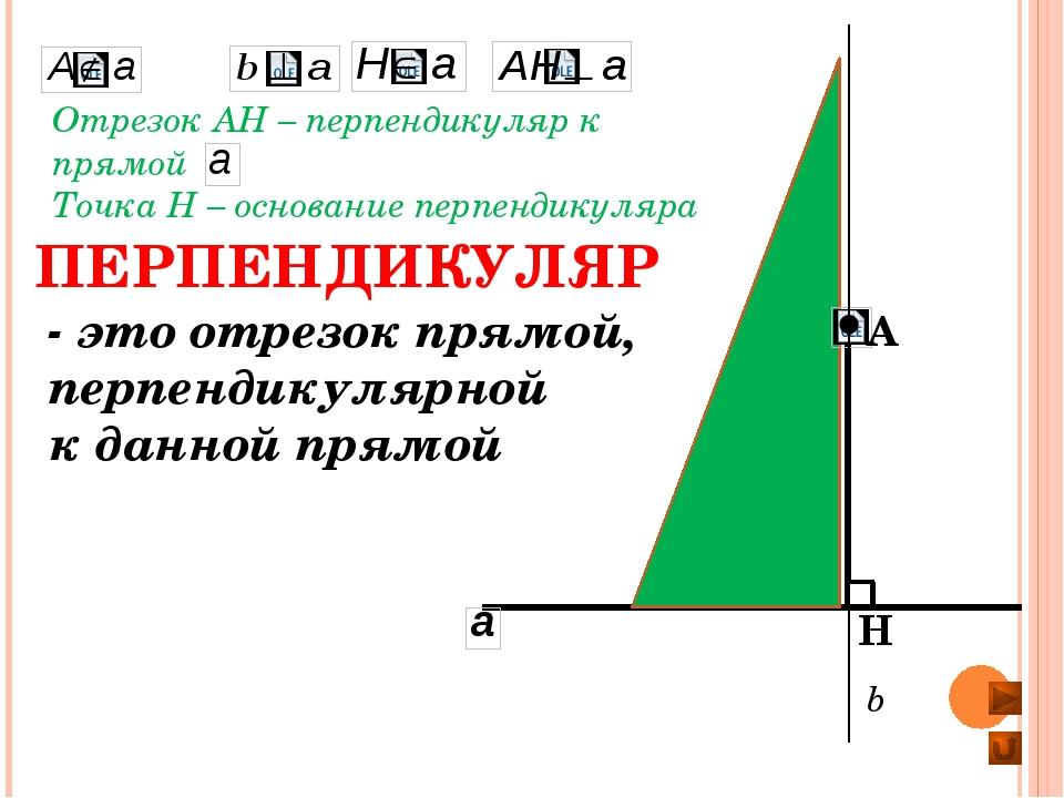 A H ПЕРПЕНДИКУЛЯР - это отрезок прямой, перпендикулярной к данной прямой Отр...