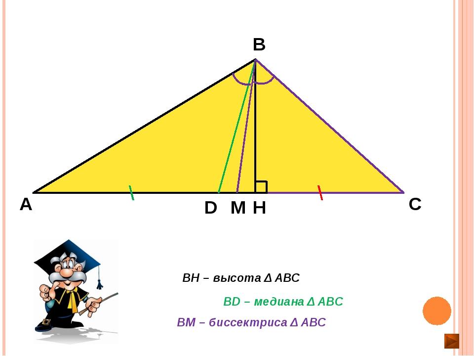 В С А Н ВM – биссектриса Δ АВС ВD – медиана Δ АВС ВН – высота Δ АВС D M