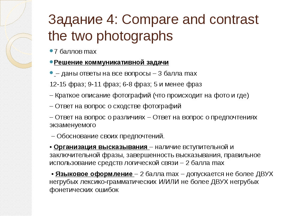 Задание 4: Compare and contrast the two photographs 7 баллов max Решение комм...