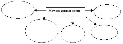 http://festival.1september.ru/articles/584056/img1.jpg