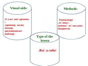 Visual aids: Оқулық,тақырыптық суреттер, кесте, постер, грамматикалық таблиц