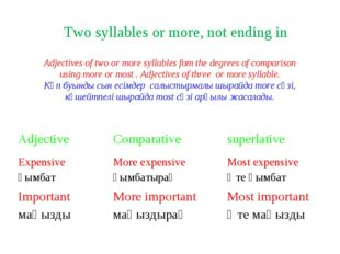 Adjectives of two or more syllables fom the degrees of comparison using more