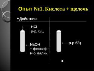Опыт №1. Кислота + щелочь Действия Наблюдения NaOH + фенолфт Р-р малин. р-р б