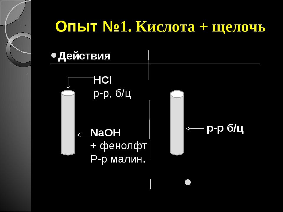 Опыт №1. Кислота + щелочь Действия Наблюдения NaOH + фенолфт Р-р малин. р-р б...