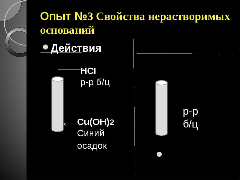 Опыт №3 Свойства нерастворимых оснований Действия Наблюдения HCI р-р б/ц Cu(O...