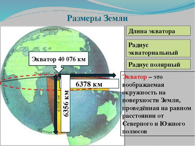 Размеры Земли Длина экватора Радиус экваториальный Радиус полярный Экватор 40...