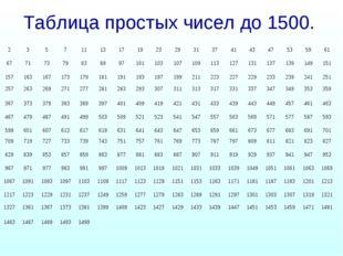 Таблица простых чисел до 1500. 235711131719232931374143475359