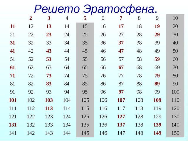Решето Эратосфена. 2345678910 11121314151617181920 212223...