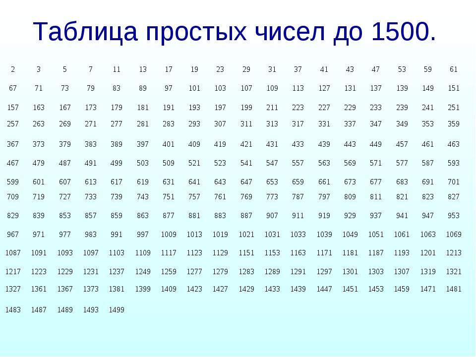 редиса простые числа картинки можете оставить