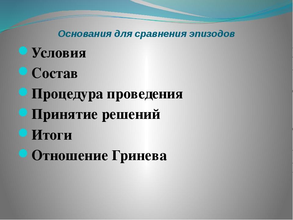 Основания для сравнения эпизодов Условия Состав Процедура проведения Принятие...