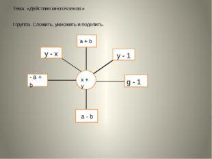 Тема: «Действия многочленов.» I группа. Сложить, умножить и поделить.   g -