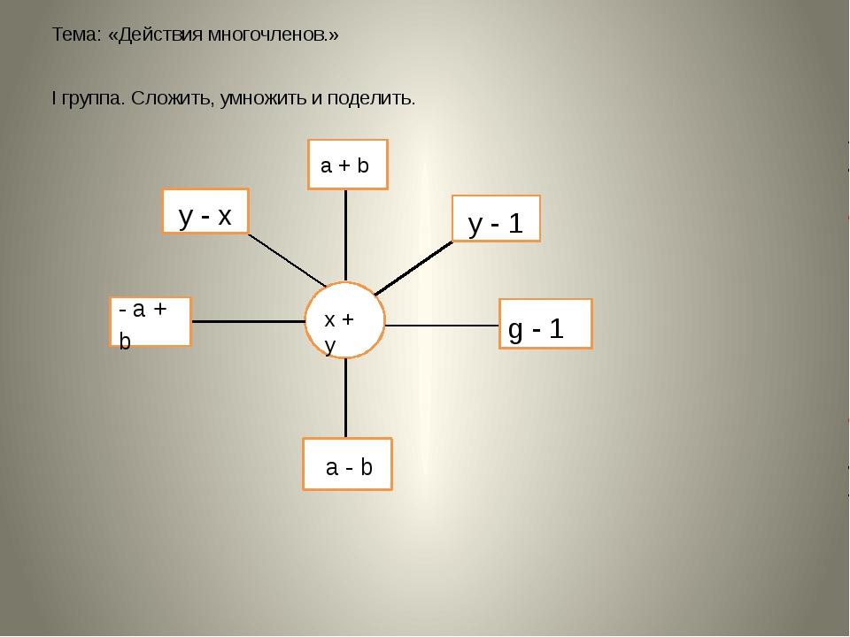 Тема: «Действия многочленов.» I группа. Сложить, умножить и поделить.   g -...