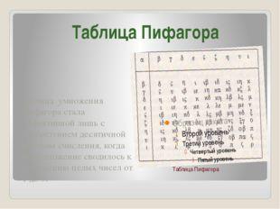 Таблица Пифагора Таблица умножения Пифагора стала эффективной лишь с изобрет