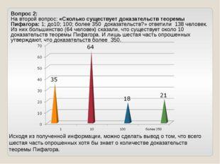 Вопрос 2: На второй вопрос: «Сколько существует доказательств теоремы Пифагор
