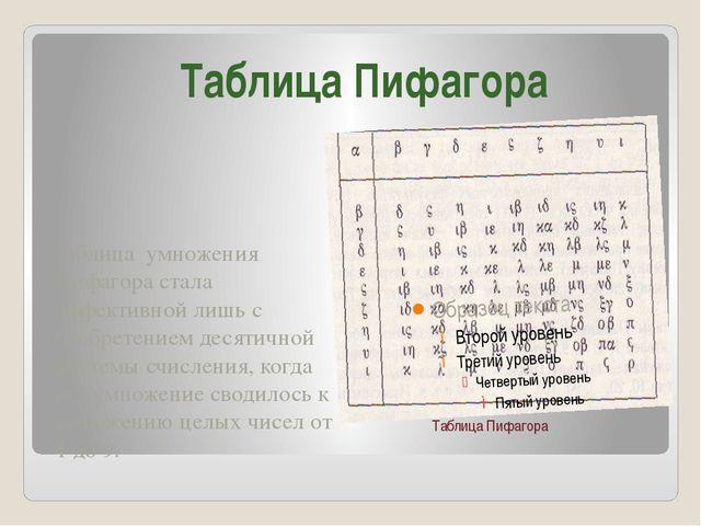 Таблица Пифагора Таблица умножения Пифагора стала эффективной лишь с изобрет...