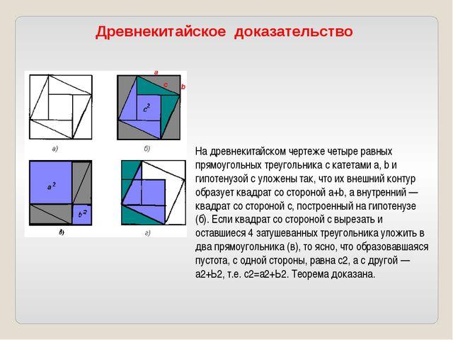 рис. 2 На древнекитайском чертеже четыре равных прямоугольных треугольника с...