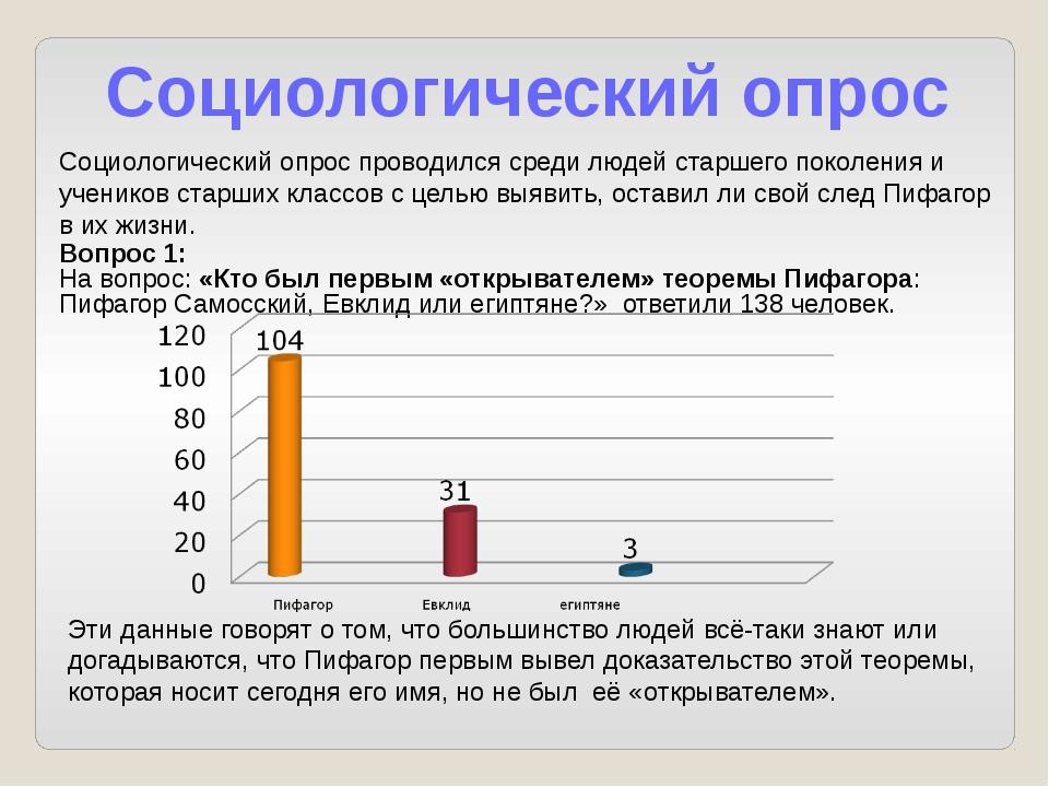 Социологический опрос Социологический опрос проводился среди людей старшего п...