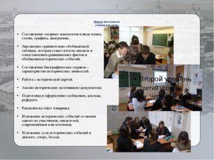 Формы деятельности учащихся на уроке: Составление опорных конспектов в виде