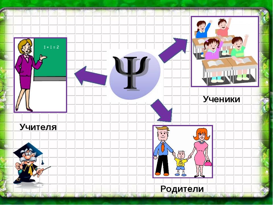 Учителя Ученики Родители