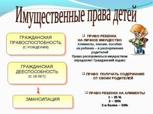 ГРАЖДАНСКАЯ ПРАВОСПОСПОБНОСТЬ (С РОЖДЕНИЯ) ГРАЖДАНСКАЯ ДЕЕСПОСОБНОСТЬ (С 18
