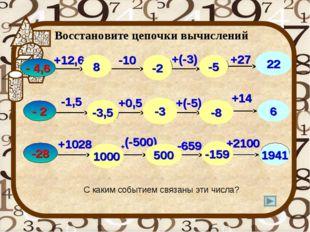 Восстановите цепочки вычислений - 4,6 -1,5 +12,6 +0,5 -10 +27 - 2 +(-5) +1028