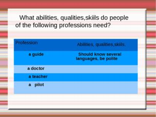 What abilities, qualities,skiils do people of the following professions need