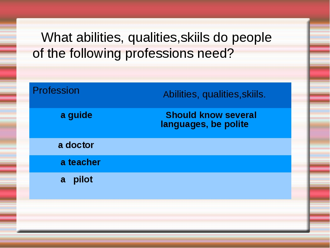 What abilities, qualities,skiils do people of the following professions need...