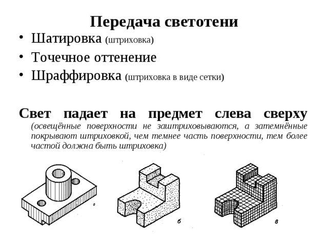 Передача светотени Шатировка (штриховка) Точечное оттенение Шраффировка (штри...