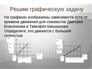 Решим графическую задачу На графиках изображены зависимости пути от времени д