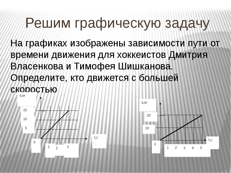 Решим графическую задачу На графиках изображены зависимости пути от времени д...