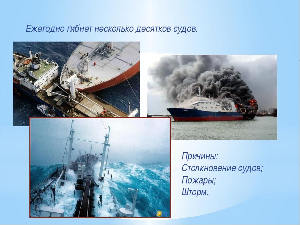 Ежегодно гибнет несколько десятков судов. Причины: Столкновение судов; Пожары...