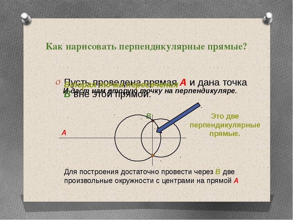 Как нарисовать перпендикулярные прямые? Пусть проведена прямая А и дана точка...