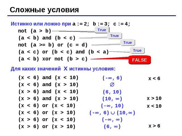 Истинно или ложно при a := 2; b := 3; c := 4; not (a > b) (a < b) and (b < c)...