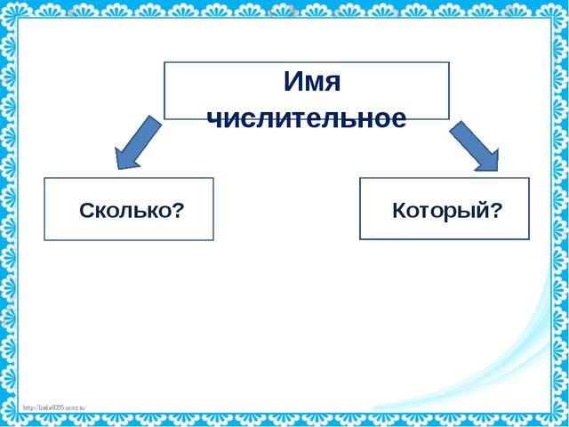 Сколько? Имя числительное Который? http://linda6035.ucoz.ru/