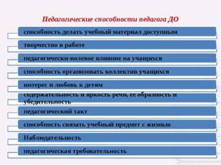 Педагогические способности педагога ДО