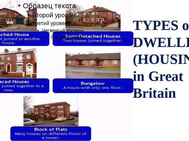 TYPES of DWELLINGS (HOUSING) in Great Britain